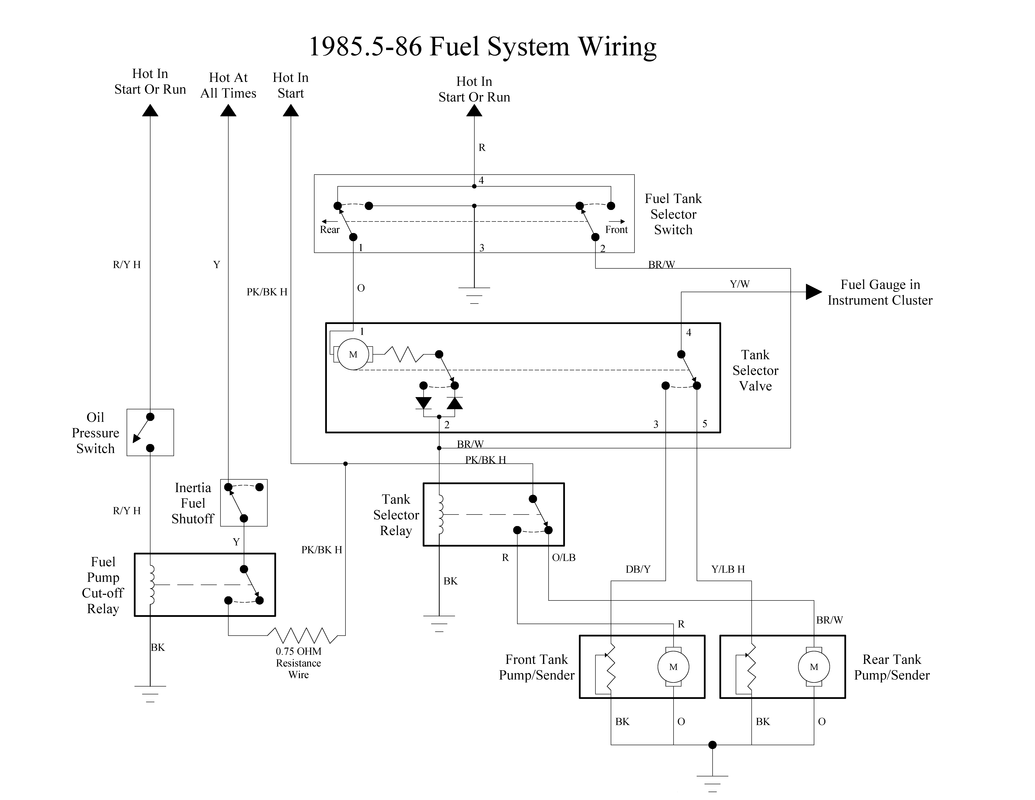fuel system wiring gary\u0027s garagemahal (the bullnose bible) Fuel Tank Plumbing Diagram
