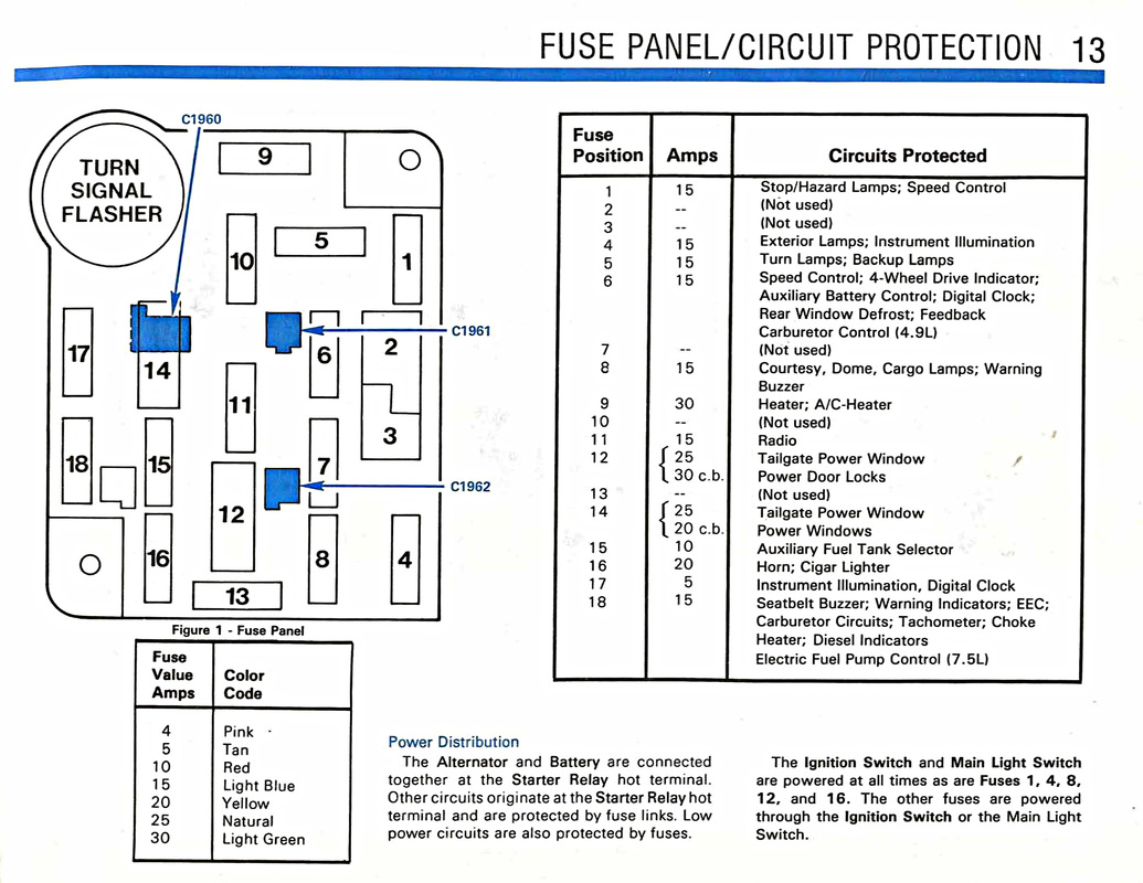 ford f trailer wiring diagram wirdig 2011 f350 wiring diagrams on bronco radio wiring diagram on 2005 ford