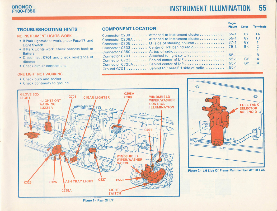 Instrument Illumination