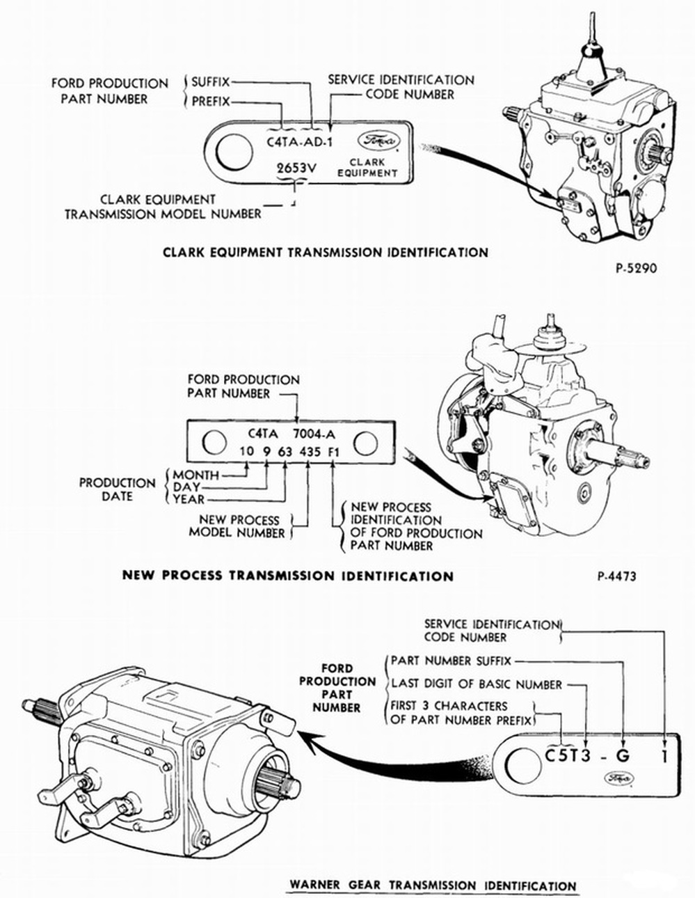 Ford 4r100 Parts Diagram • Wiring Diagram For Free