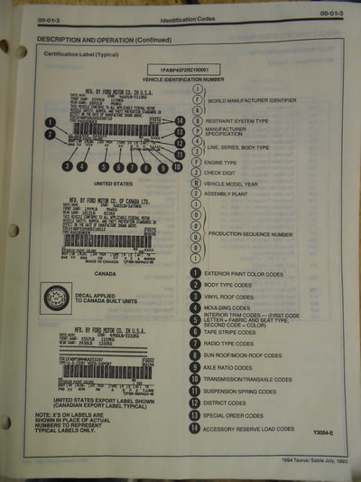 Ford's DSO Codes - Gary's Garagemahal (the Bullnose bible)