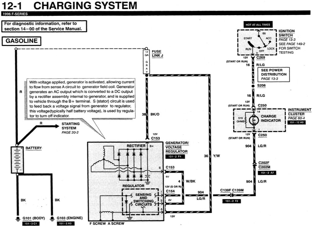 1989 chevy s 10 pickup blazer wiring diagram manual original