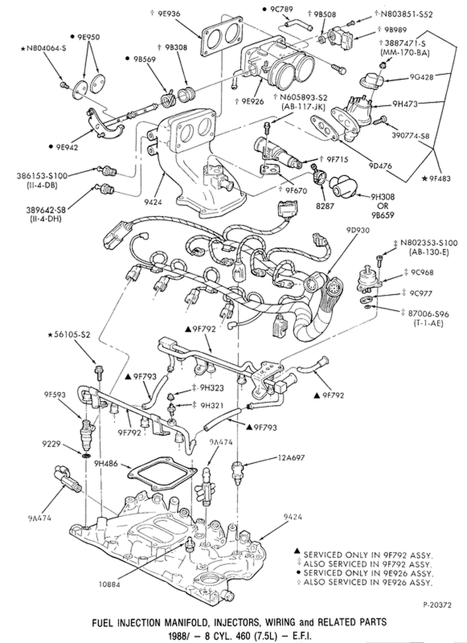 efi gary s garagemahal the bullnose bible TBI Conversion Wiring Diagram 1988 and on 460 fuel injection manifold injectors wiring related parts