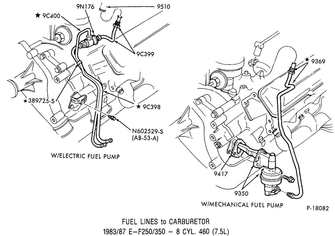 1987 had provision for a mechanical pump, if the hot fuel package was  installed, then a block-off plate with a bracket for the fuel lines was  installed