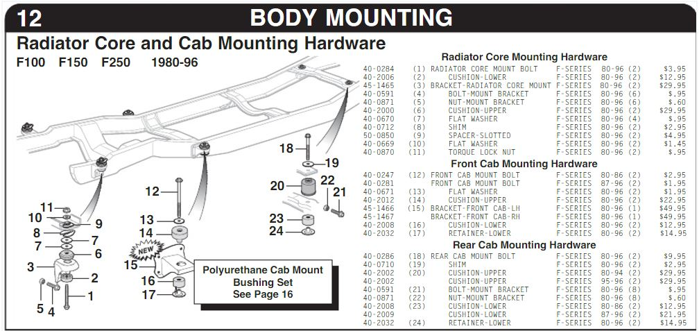 95 f150 cab mounts wiring diagrams
