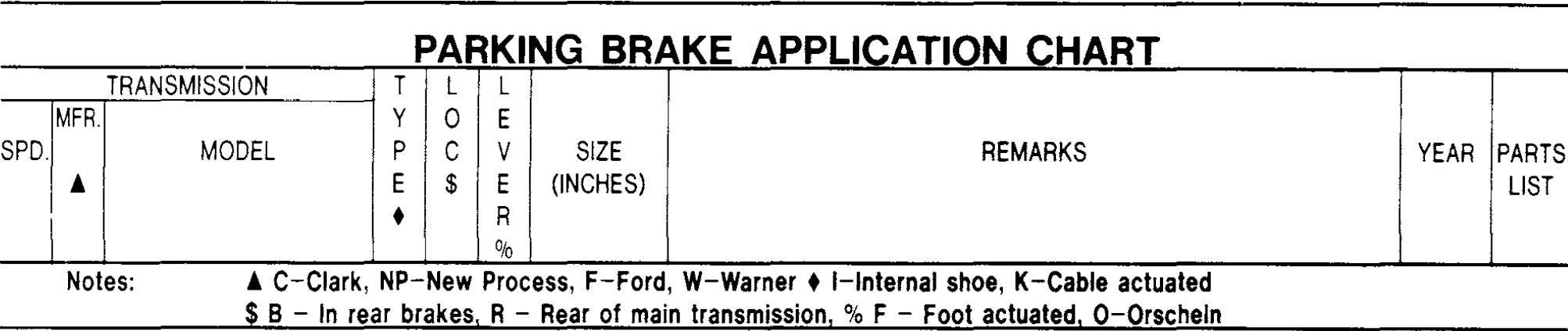 Brakes - Gary's Garagemahal (the Bullnose bible)
