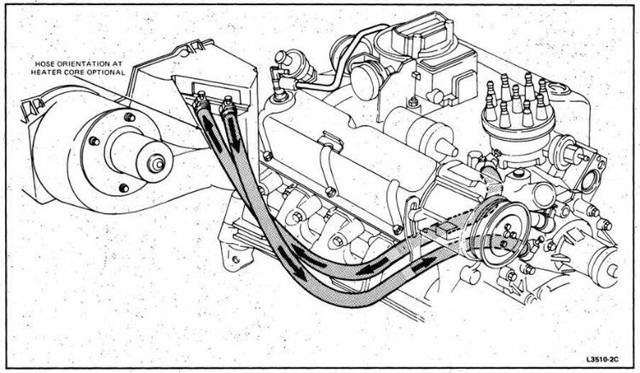 31 Ford 4 6 Coolant Flow Diagram