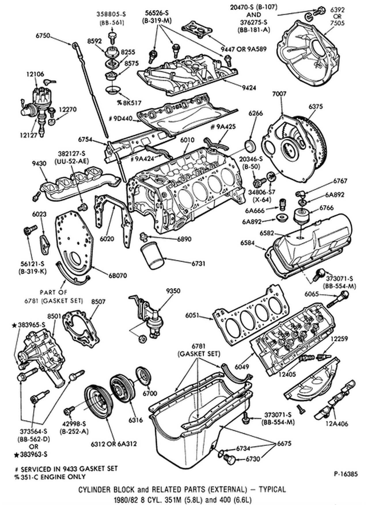 Ford's 335 Series engines use a bit different oiling system than most other  engines, and consequently many have low oil pressure - especially at idle.