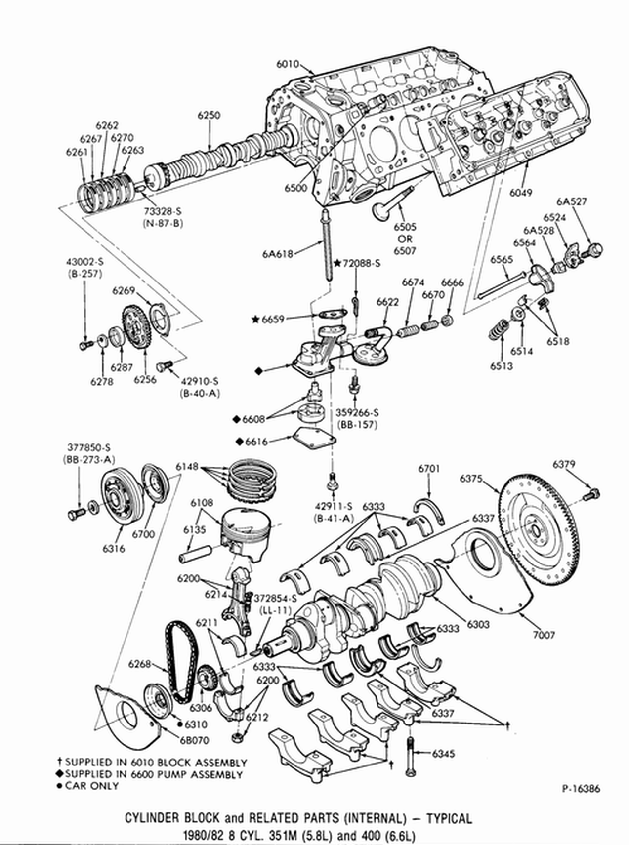 351m And 400 Garys Garagemahal The Bullnose Bible 1978 Ford F 250 Heater Fan Wiring Diagram Fords 335 Series Engines Use A Bit Different Oiling System Than Most Other Consequently Many Have Low Oil Pressure Especially At Idle