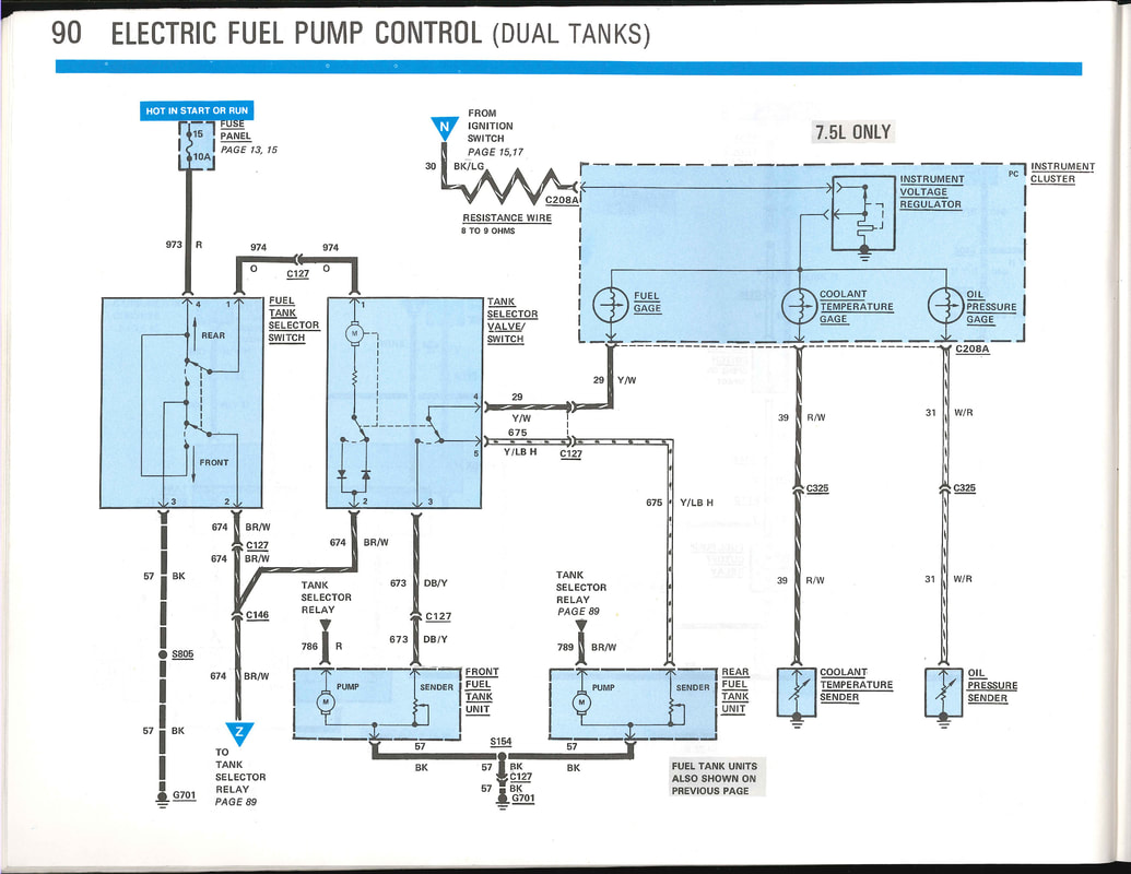 1984 F150 Dual Tanks Wiring Diagram Opinions About Ford F 250 460 Fuel Systems Gary S Garagemahal The Bullnose Bible Rh Garysgaragemahal Com 1985 150