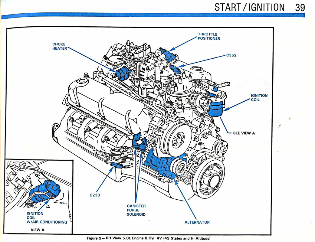 Diagram Of Ford 2810 F Content Resource Wiring 5 8l Engine 128158 For 1985 F150 3910 Series 2 Tractor