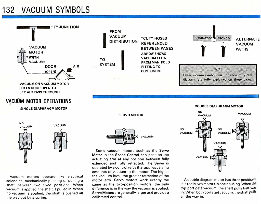 Idle Fluctuation At Start And Dies Ford Bronco Forum E4od To Zf5 Wiring Diagram By Gary