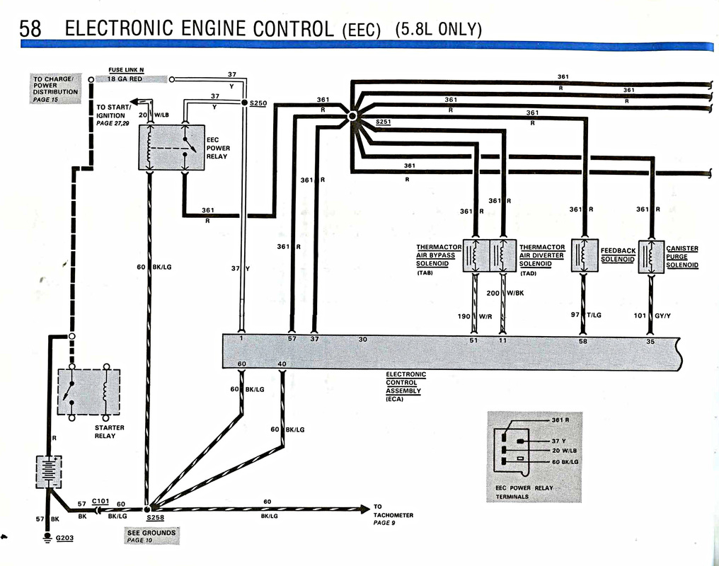 Edelbrock Nitrous Controller Wiring Diagram For Systems Review Diagrams Sold Carburetors